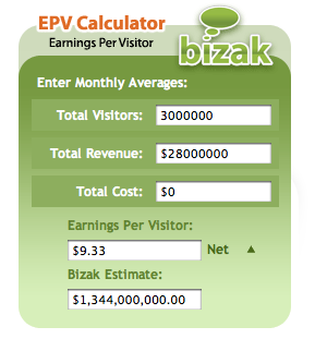 Barack Obama\'s Website Earnings & Valuation